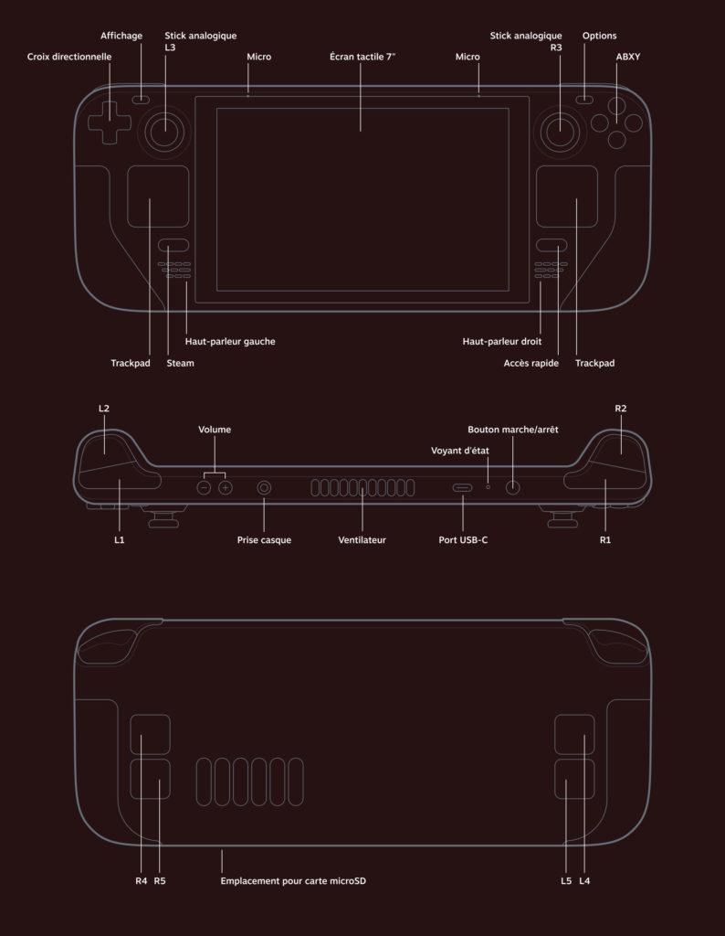 présentation Valve Steam Deck
